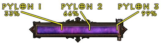 Ideal Pylon Spawn Percentages for Season 10 Support on Troupster.com