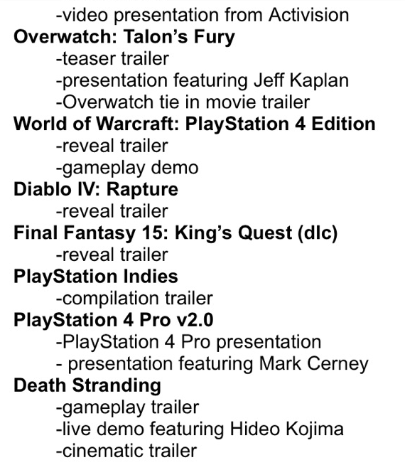 E3 2018 Leaked Schedule @ Troupster.com